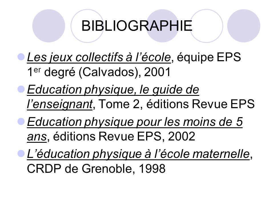 BIBLIOGRAPHIE Les jeux collectifs à lécole, équipe EPS 1 er degré (Calvados), 2001 Education physique, le guide de lenseignant, Tome 2, éditions Revue
