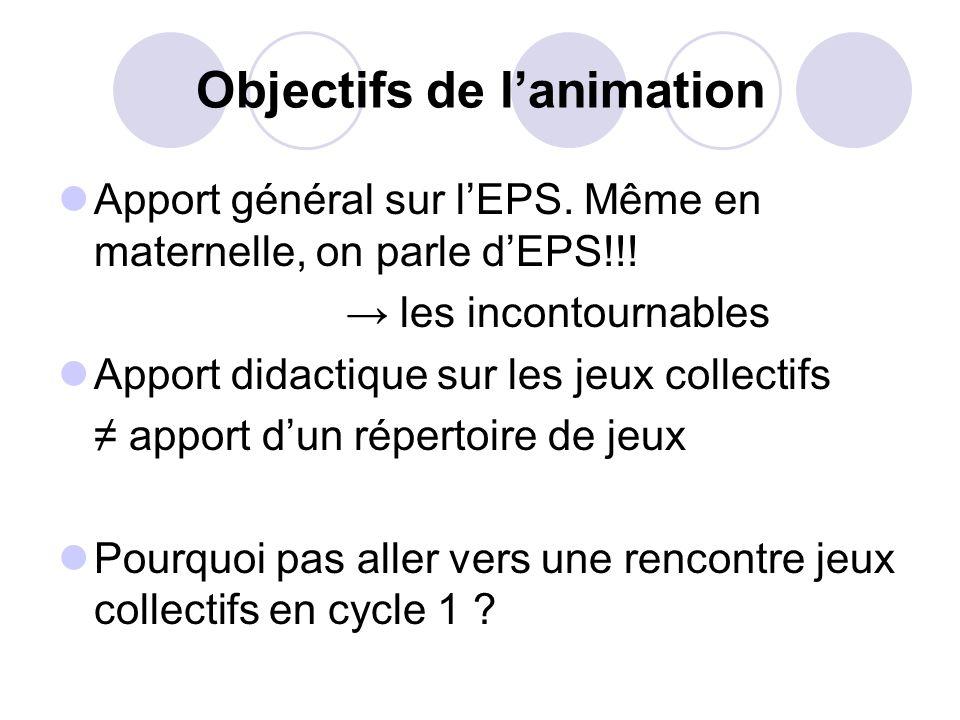 Objectifs de lanimation Apport général sur lEPS. Même en maternelle, on parle dEPS!!! les incontournables Apport didactique sur les jeux collectifs ap