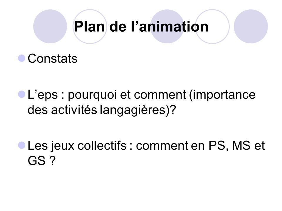 Plan de lanimation Constats Leps : pourquoi et comment (importance des activités langagières)? Les jeux collectifs : comment en PS, MS et GS ?