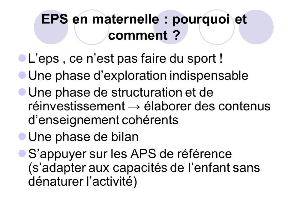 EPS en maternelle : pourquoi et comment ? Leps, ce nest pas faire du sport ! Une phase dexploration indispensable Une phase de structuration et de réi