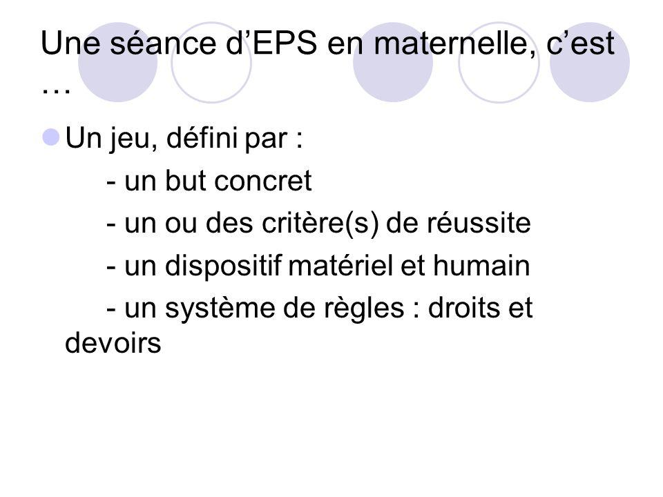 Une séance dEPS en maternelle, cest … Un jeu, défini par : - un but concret - un ou des critère(s) de réussite - un dispositif matériel et humain - un