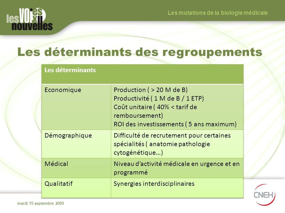 Les déterminants des regroupements mardi 15 septembre 2009 Les mutations de la biologie médicale