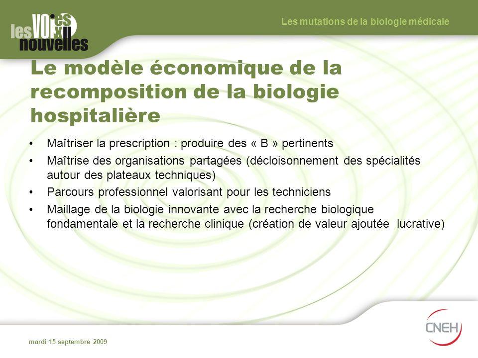 Le modèle économique de la recomposition de la biologie hospitalière Maîtriser la prescription : produire des « B » pertinents Maîtrise des organisati
