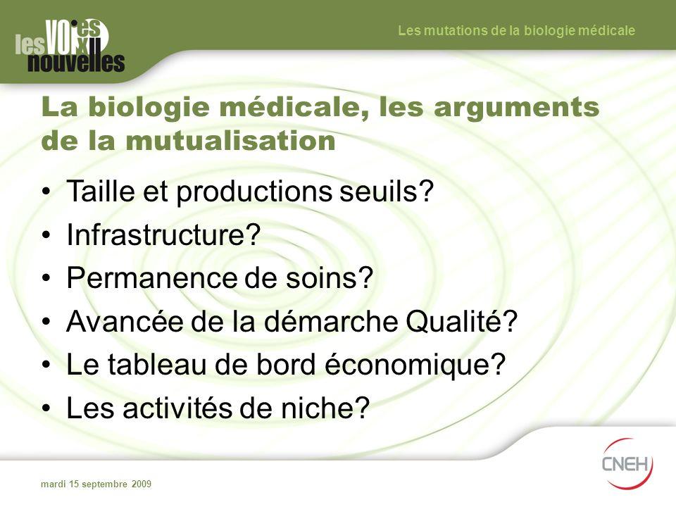 La biologie médicale, les arguments de la mutualisation Taille et productions seuils? Infrastructure? Permanence de soins? Avancée de la démarche Qual