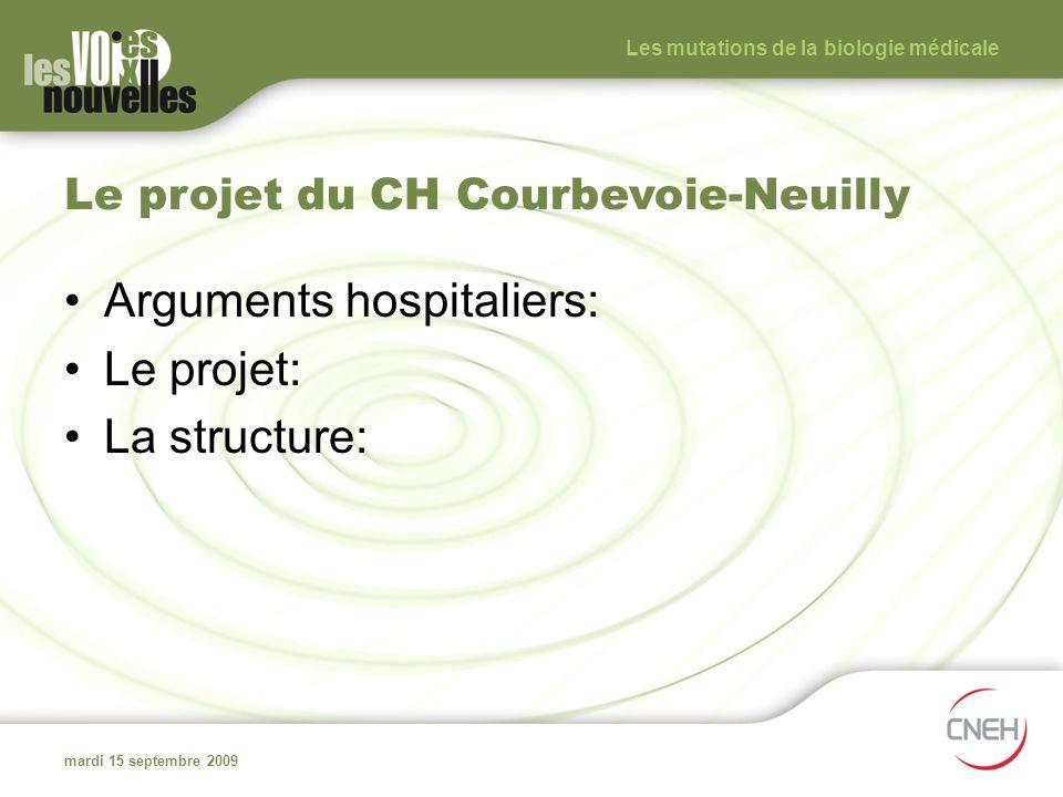 Le projet du CH Courbevoie-Neuilly Arguments hospitaliers: Le projet: La structure: mardi 15 septembre 2009 Les mutations de la biologie médicale