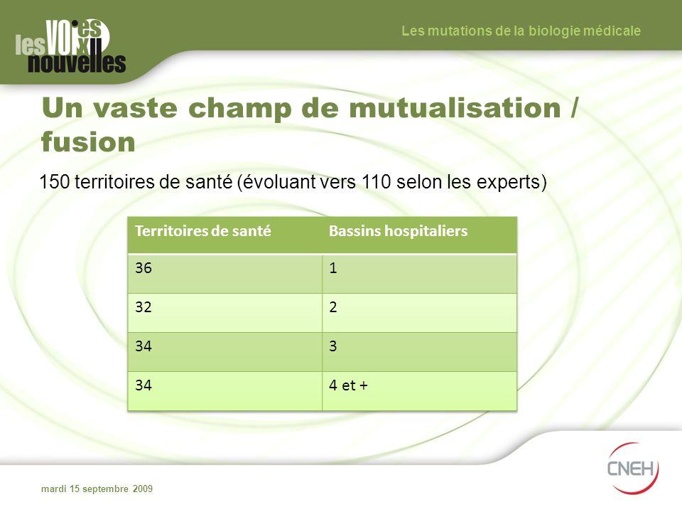 Un vaste champ de mutualisation / fusion mardi 15 septembre 2009 Les mutations de la biologie médicale 150 territoires de santé (évoluant vers 110 sel
