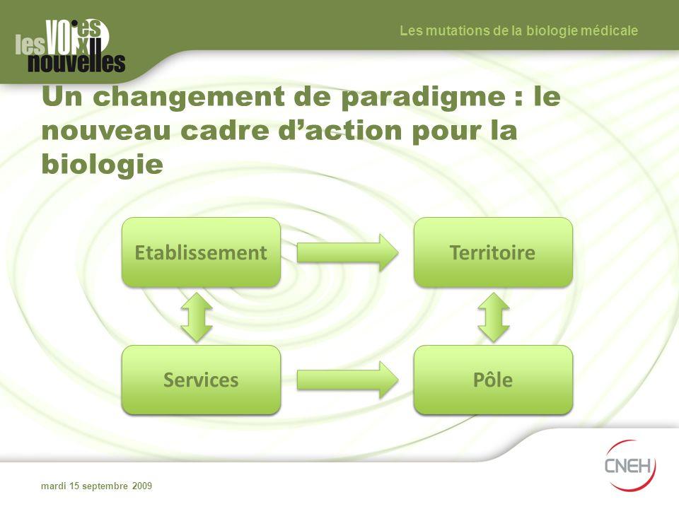 Un changement de paradigme : le nouveau cadre daction pour la biologie mardi 15 septembre 2009 Les mutations de la biologie médicale Etablissement Ter