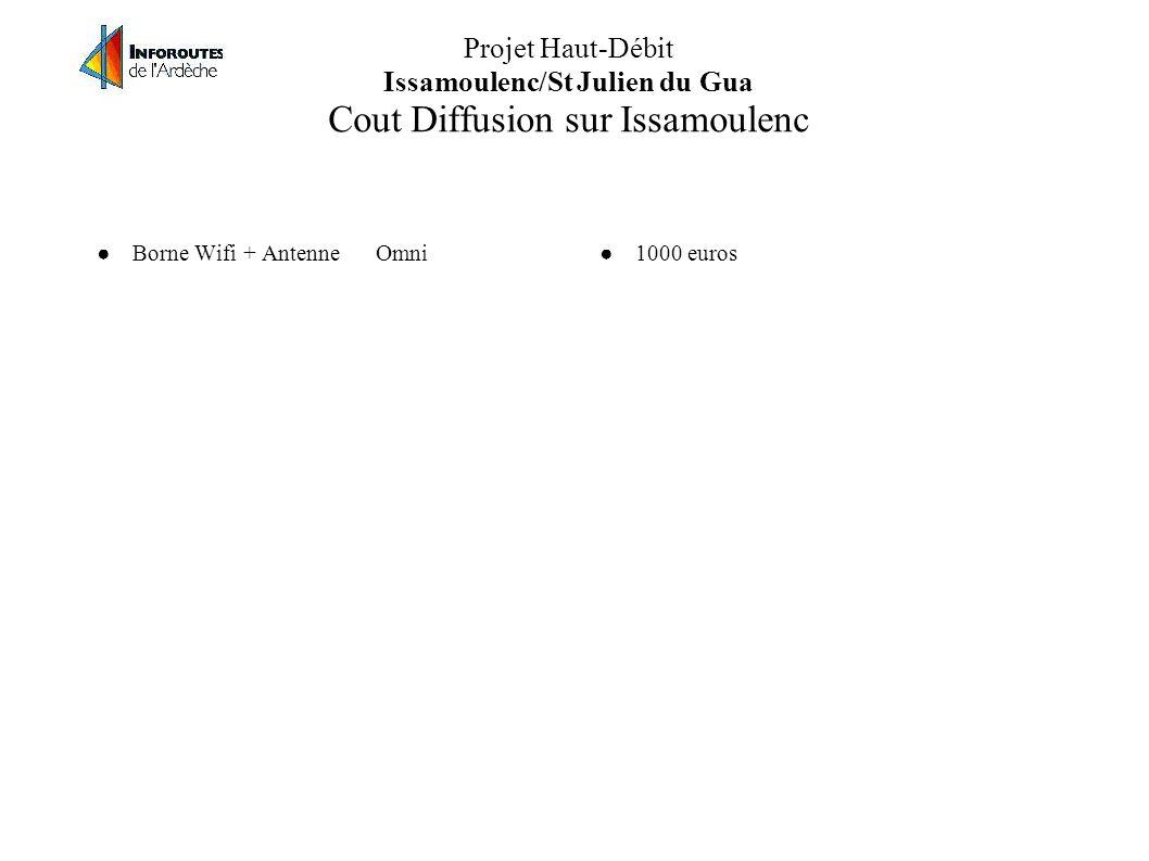 Projet Haut-Débit Issamoulenc/St Julien du Gua Cout Diffusion sur Issamoulenc Borne Wifi + Antenne Omni1000 euros