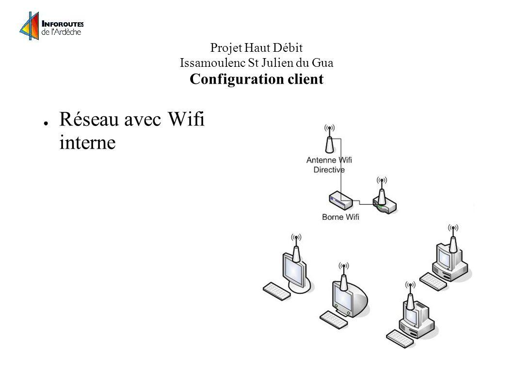 Projet Haut-Débit Issamoulenc/St Julien du Gua Configuration client Réseau classique