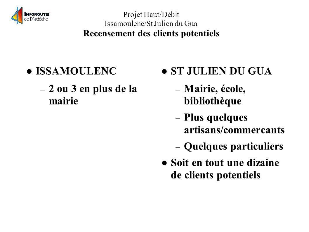Projet Haut/Débit Issamoulenc/St Julien du Gua Reste à faire Validation du projet Interresser les communes Les motiver pour les infrastructures Identi