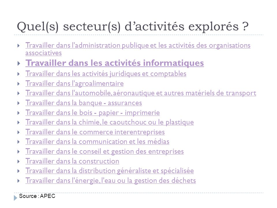 Quel(s) secteur(s) dactivités explorés ? Travailler dans l'administration publique et les activités des organisations associatives Travailler dans l'a