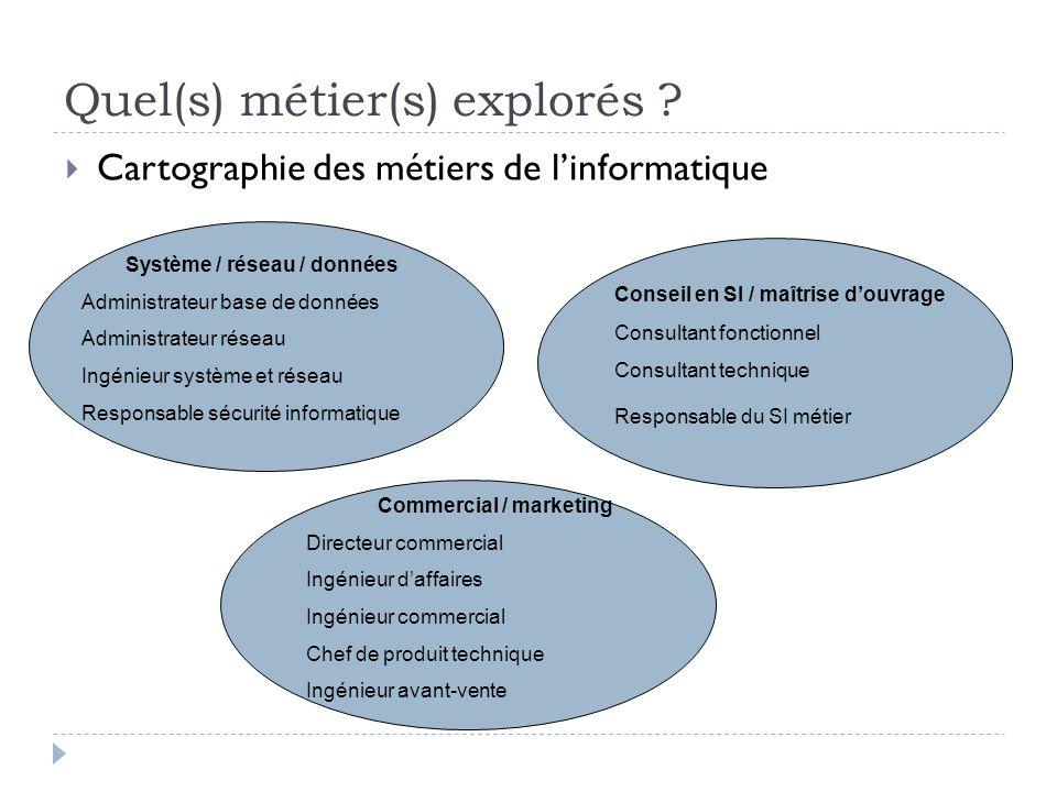 Quel(s) métier(s) explorés ? Cartographie des métiers de linformatique Système / réseau / données Administrateur base de données Administrateur réseau