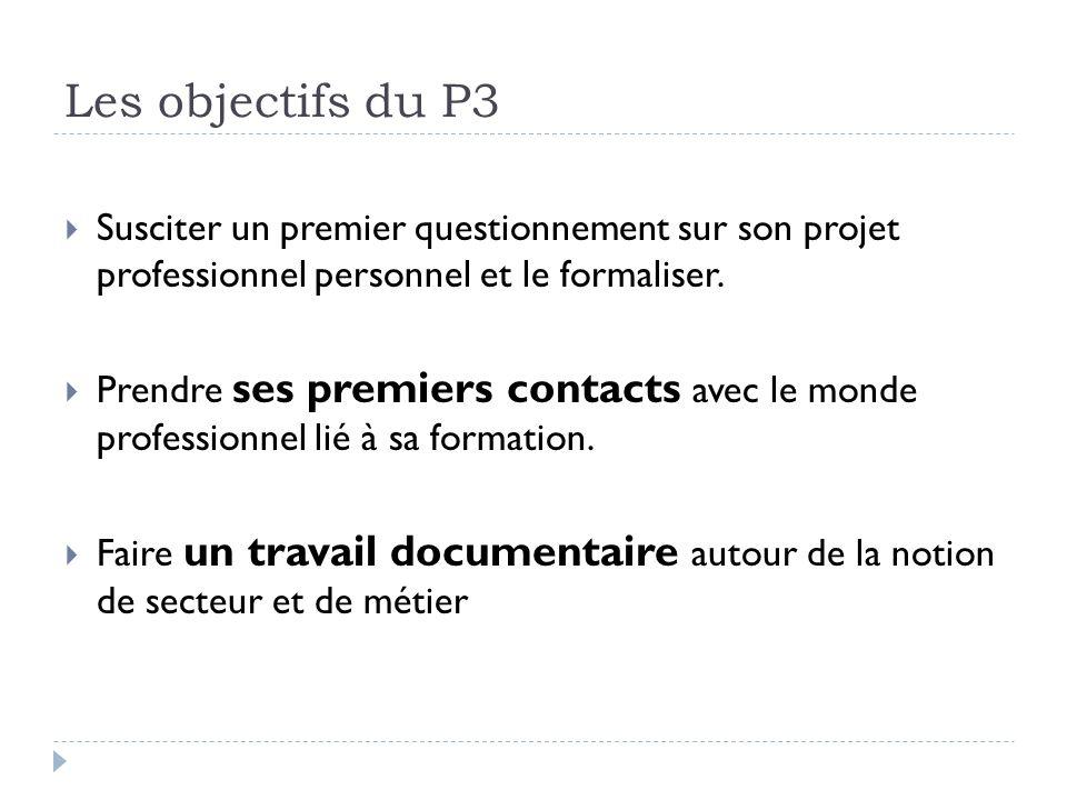 Les objectifs du P3 Susciter un premier questionnement sur son projet professionnel personnel et le formaliser. Prendre ses premiers contacts avec le