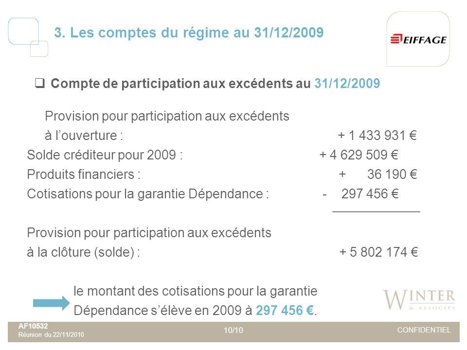 AF10532 Réunion du 22/11/2010 10/10 CONFIDENTIEL Compte de participation aux excédents au 31/12/2009 3. Les comptes du régime au 31/12/2009 Provision