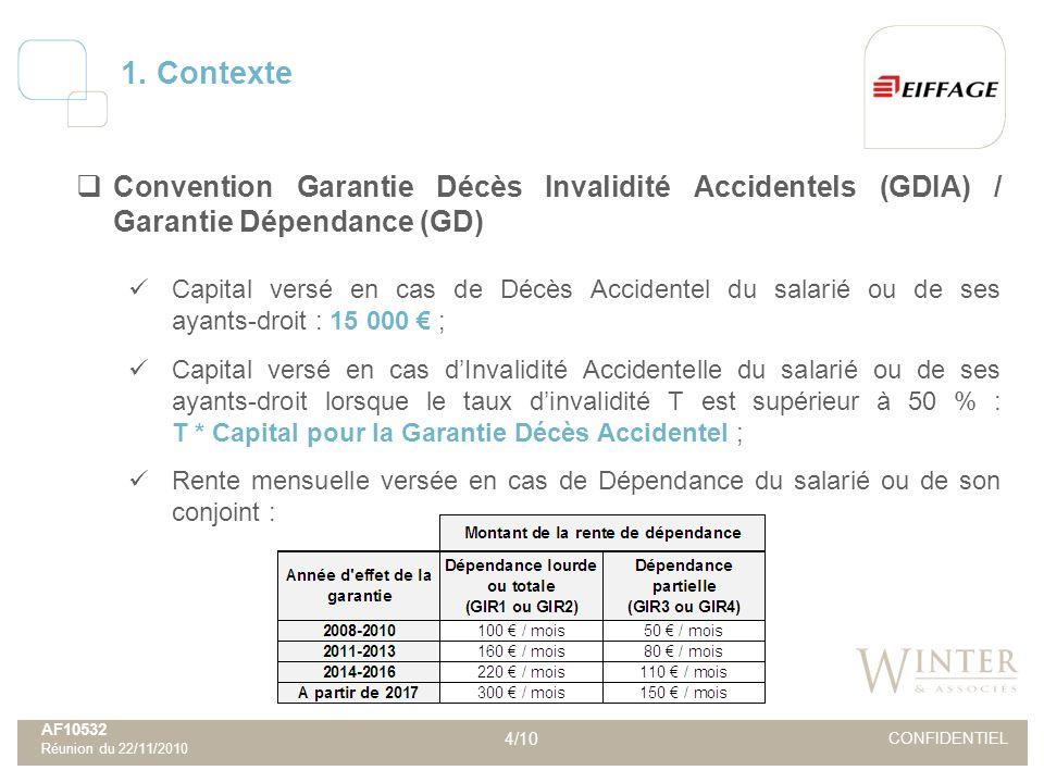 AF10532 Réunion du 22/11/2010 5/10 CONFIDENTIEL Avenant 1 à la convention Garantie Décès Invalidité Accidentels (GDIA) / Garantie Dépendance (GD) Mise à jour contractuelle suite au mécanisme de portabilité des droits (Article 14 de lANI et Avenant 3).