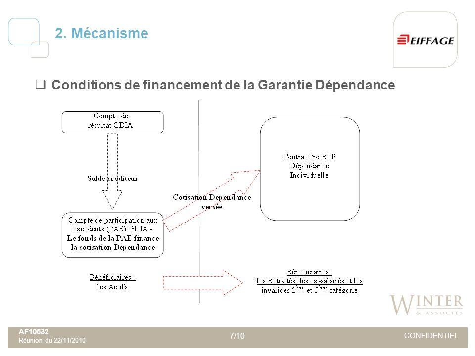AF10532 Réunion du 22/11/2010 7/10 CONFIDENTIEL Conditions de financement de la Garantie Dépendance 2. Mécanisme