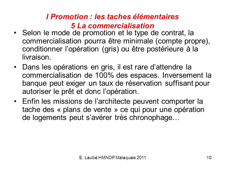 E. Laubé HMNOP Malaquais 201110 I Promotion : les taches élémentaires 5 La commercialisation Selon le mode de promotion et le type de contrat, la comm