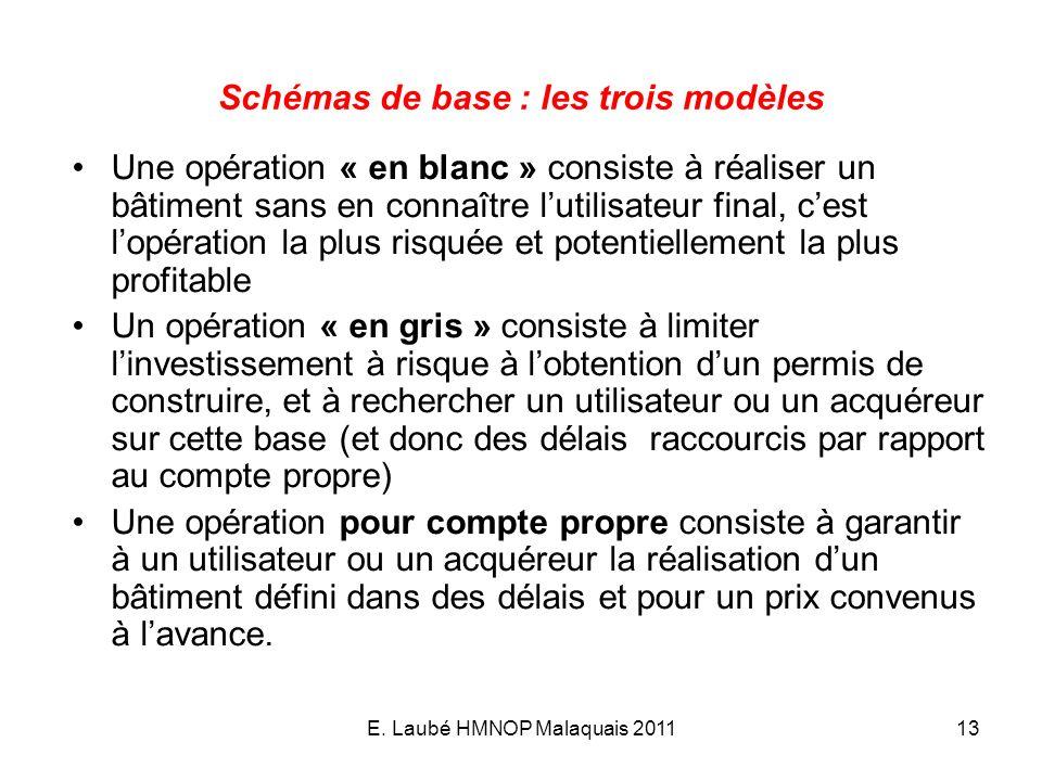 E. Laubé HMNOP Malaquais 201113 Schémas de base : les trois modèles Une opération « en blanc » consiste à réaliser un bâtiment sans en connaître lutil