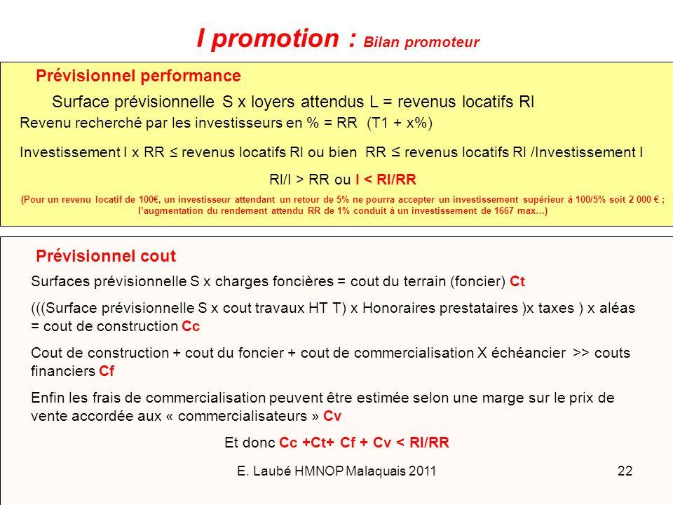 E. Laubé HMNOP Malaquais 201122 I promotion : Bilan promoteur XXXX Surface prévisionnelle S x loyers attendus L = revenus locatifs Rl Prévisionnel per