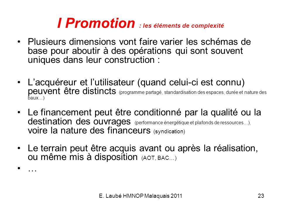 E. Laubé HMNOP Malaquais 201123 I Promotion : les éléments de complexité Plusieurs dimensions vont faire varier les schémas de base pour aboutir à des