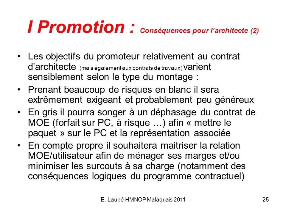 E. Laubé HMNOP Malaquais 201125 I Promotion : Conséquences pour larchitecte (2) Les objectifs du promoteur relativement au contrat darchitecte (mais é