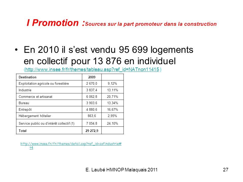 E. Laubé HMNOP Malaquais 201127 I Promotion : Sources sur la part promoteur dans la construction En 2010 il sest vendu 95 699 logements en collectif p