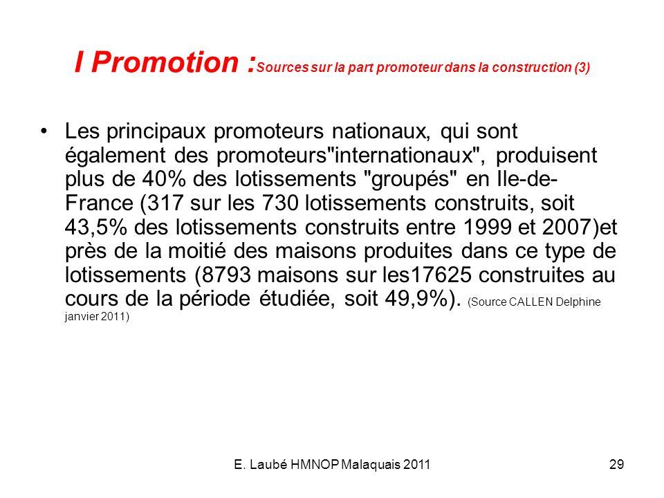 E. Laubé HMNOP Malaquais 201129 I Promotion : Sources sur la part promoteur dans la construction (3) Les principaux promoteurs nationaux, qui sont éga