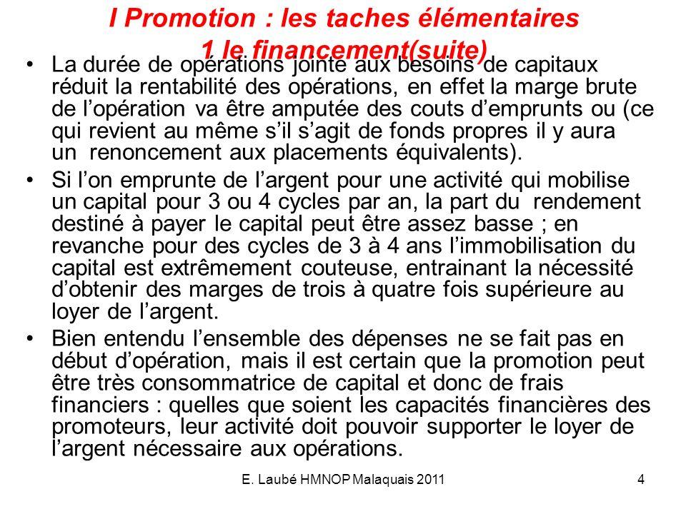 E. Laubé HMNOP Malaquais 20114 I Promotion : les taches élémentaires 1 le financement(suite) La durée de opérations jointe aux besoins de capitaux réd