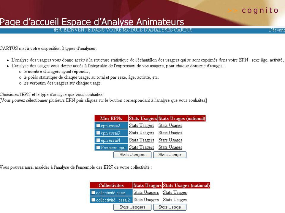 Page daccueil Espace dAnalyse Animateurs