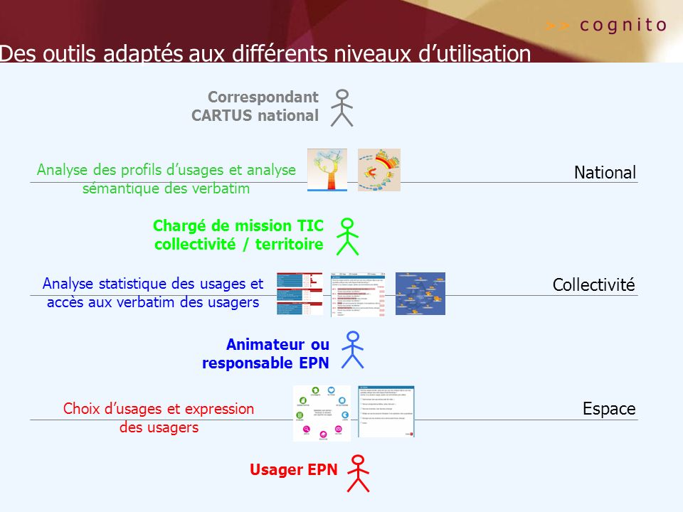 Page daccueil Espace dExpression UsagerEspace dExpression Usager