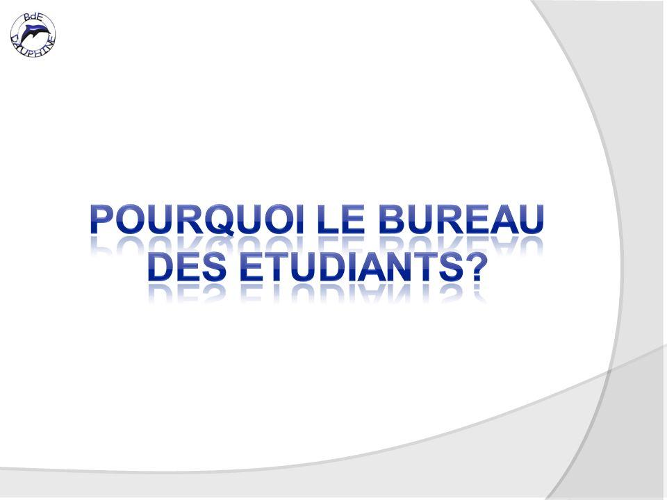 Association étudiante existante depuis 1978, le BdE Dauphine est une association loi 1901 formée de 35 étudiants de Paris Dauphine.