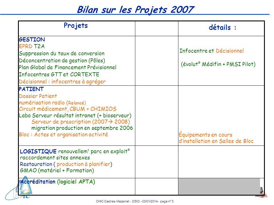 CHIC Castres-Mazamet - DSIO - 03/01/2014- page n° 3 Bilan sur les Projets 2007 LOGISTIQUE renouvellem t parc en exploit° raccordement sites annexes Re