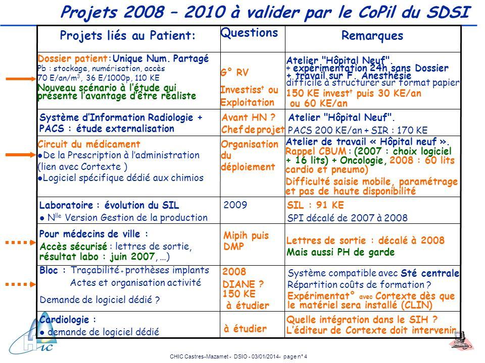 CHIC Castres-Mazamet - DSIO - 03/01/2014- page n° 4 Projets 2008 – 2010 à valider par le CoPil du SDSI Atelier