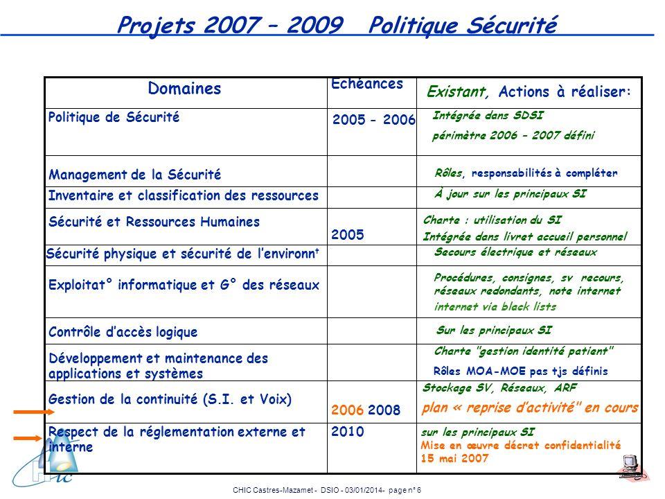 CHIC Castres-Mazamet - DSIO - 03/01/2014- page n° 6 Projets 2007 – 2009 Politique Sécurité sur les principaux SI Mise en œuvre décret confidentialité