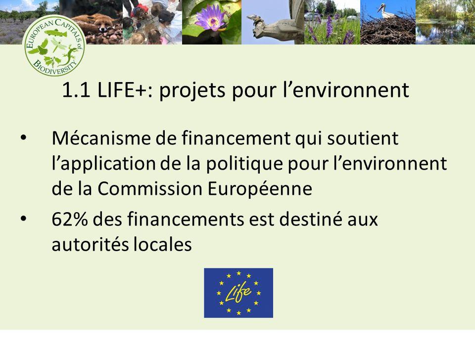 1.1 LIFE+: exemples de projets Gouvernement provincial de Matera, Italie: protection des oiseaux de proie (campagne de sensibilisation, augmentation des nids, etc) http://www.liferapacilucani.it/ http://www.liferapacilucani.it/ Ville de Turku, Finlande: aménagement de zones protégées urbaines et peri-urbaines (limitation du trafic, amélioration de lhabitat, etc.) http://www05.turku.fi/ympto/life/