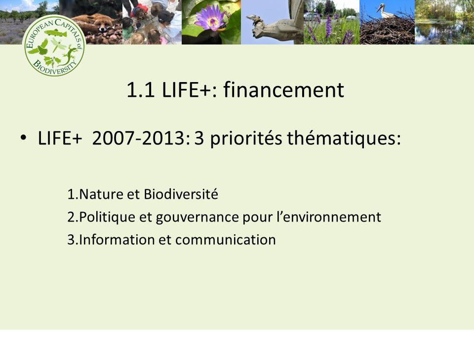 1.1 LIFE+: financement LIFE+ 2007-2013: 3 priorités thématiques: 1.Nature et Biodiversité 2.Politique et gouvernance pour lenvironnement 3.Information et communication