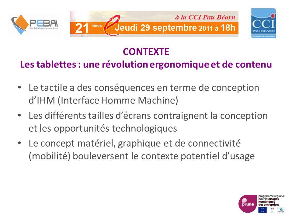 CONTEXTE Les tablettes : une révolution ergonomique et de contenu Le tactile a des conséquences en terme de conception dIHM (Interface Homme Machine)