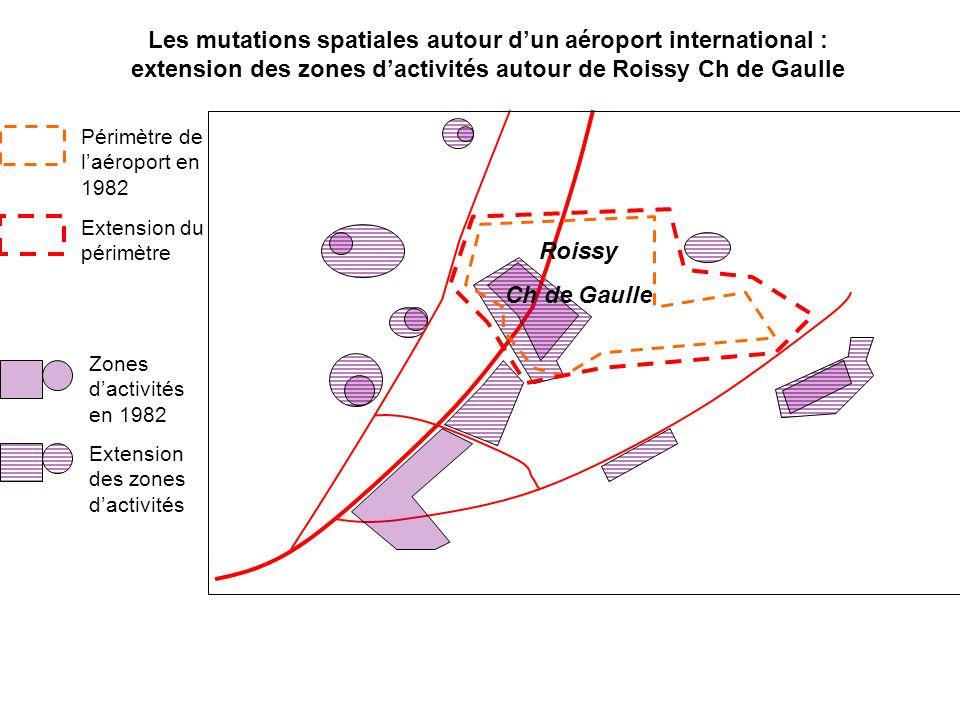 Périmètre de laéroport en 1982 Extension du périmètre Zones dactivités en 1982 Extension des zones dactivités Roissy Ch de Gaulle Les mutations spatia