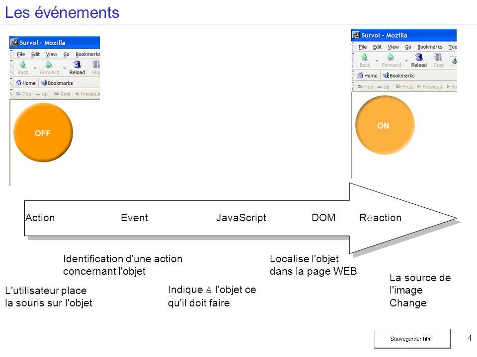 4 Les événements Action Event JavaScript DOMR é action L utilisateur place la souris sur l objet Identification d une action concernant l objet Indique à l objet ce qu il doit faire Localise l objet dans la page WEB La source de l image Change