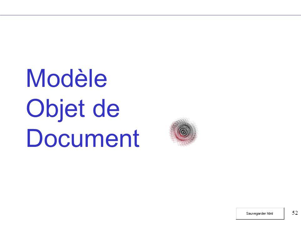 52 Modèle Objet de Document