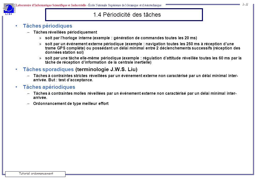 Laboratoire d'Informatique Scientifique et Industrielle - École Nationale Supérieure de Mécanique et d'Aérotechnique 1- 11 Tutorial ordonnancement Tâc