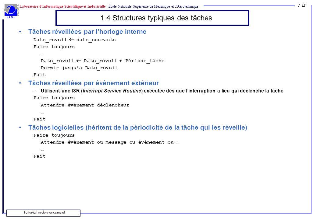 Laboratoire d'Informatique Scientifique et Industrielle - École Nationale Supérieure de Mécanique et d'Aérotechnique 1- 12 Tutorial ordonnancement Tâc