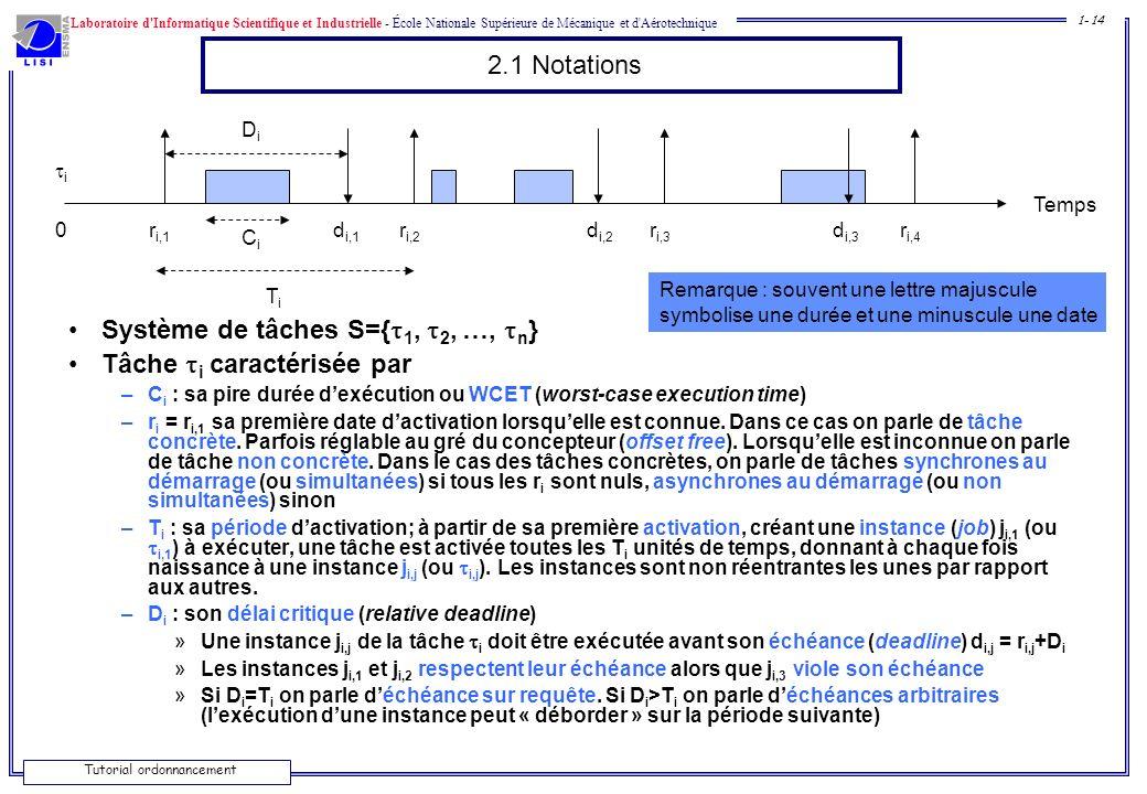 Laboratoire d'Informatique Scientifique et Industrielle - École Nationale Supérieure de Mécanique et d'Aérotechnique 1- 14 Tutorial ordonnancement 2.1