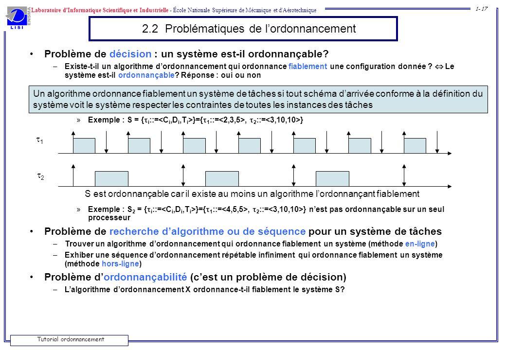 Laboratoire d'Informatique Scientifique et Industrielle - École Nationale Supérieure de Mécanique et d'Aérotechnique 1- 17 Tutorial ordonnancement 2.2