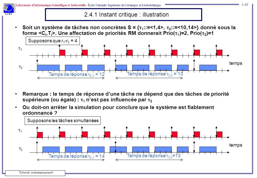 Laboratoire d'Informatique Scientifique et Industrielle - École Nationale Supérieure de Mécanique et d'Aérotechnique 1- 22 Tutorial ordonnancement 2.4