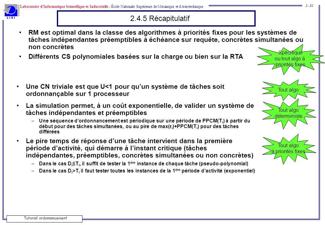 Laboratoire d'Informatique Scientifique et Industrielle - École Nationale Supérieure de Mécanique et d'Aérotechnique 1- 31 Tutorial ordonnancement 2.4