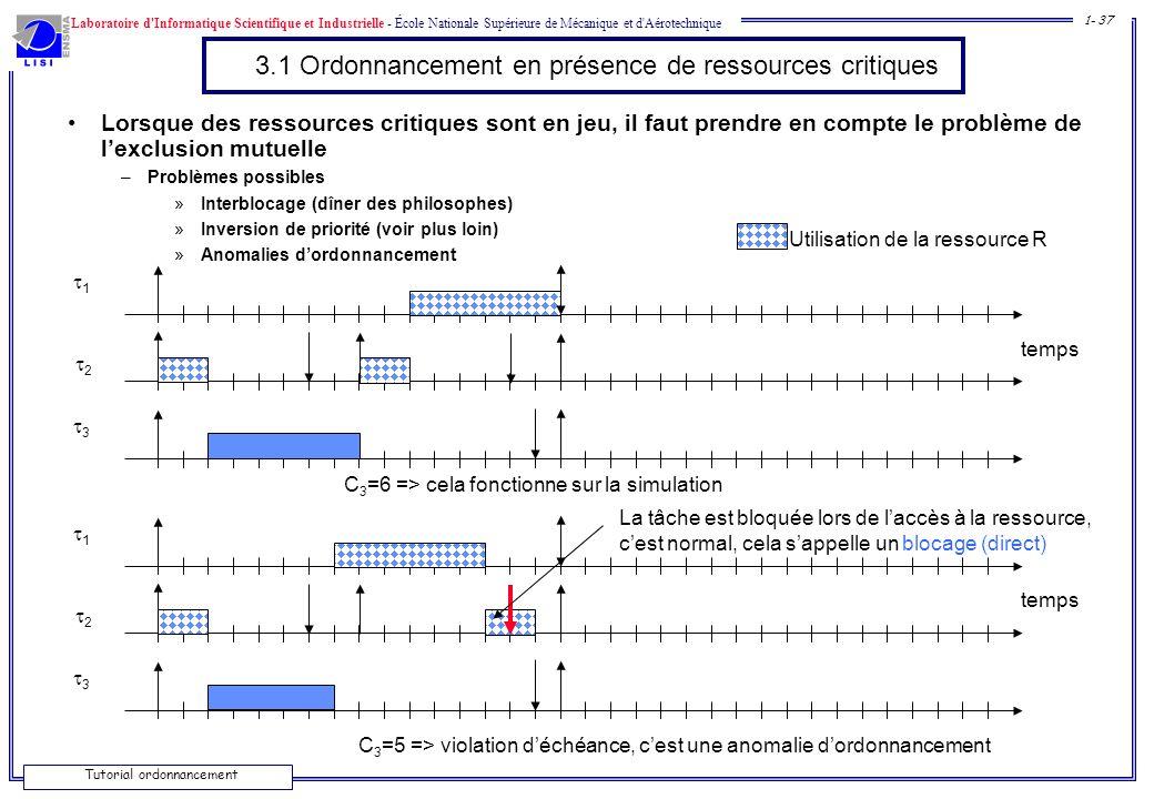Laboratoire d'Informatique Scientifique et Industrielle - École Nationale Supérieure de Mécanique et d'Aérotechnique 1- 37 Tutorial ordonnancement 3.1