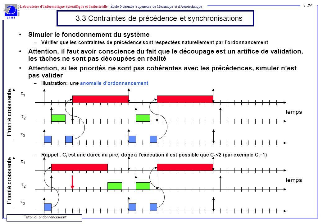 Laboratoire d'Informatique Scientifique et Industrielle - École Nationale Supérieure de Mécanique et d'Aérotechnique 1- 54 Tutorial ordonnancement 3.3