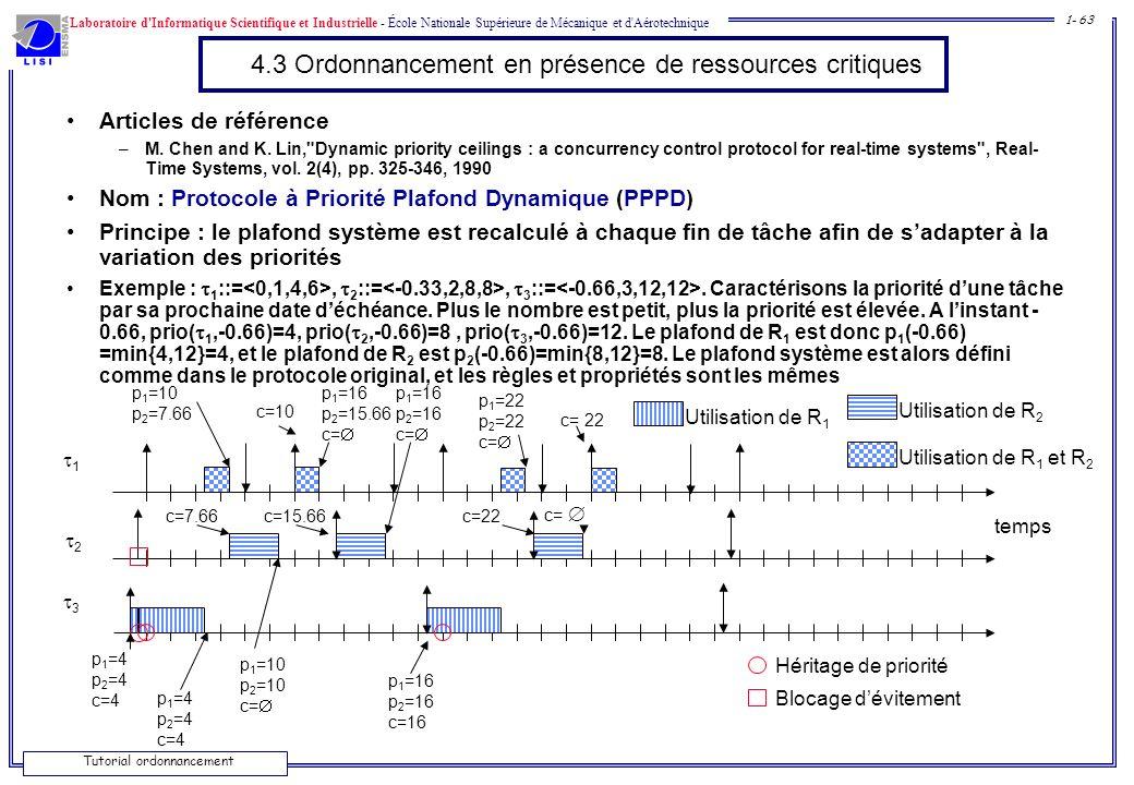 Laboratoire d'Informatique Scientifique et Industrielle - École Nationale Supérieure de Mécanique et d'Aérotechnique 1- 63 Tutorial ordonnancement 4.3