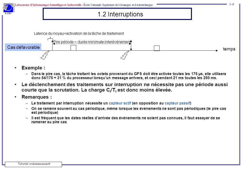 Laboratoire d'Informatique Scientifique et Industrielle - École Nationale Supérieure de Mécanique et d'Aérotechnique 1- 8 Tutorial ordonnancement Exem